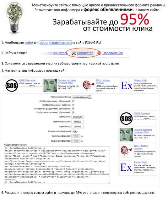 Forex magazine ru